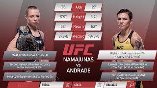 UFC 237׃ Намаюнас vs Андрадэ - Разбор полетов с Дэном Харди