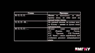 Русский язык. Выпуск 24. Двоеточие и тире в предложениях разных типов.