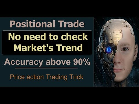 POSITIONAL TRADE II 90%+ ACCURACY II PRICE ACTION STRATEGY I