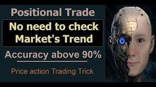 POSITIONAL TRADE II 90%+ ACCURACY II PRICE ACTION STRATEGY II HINDI