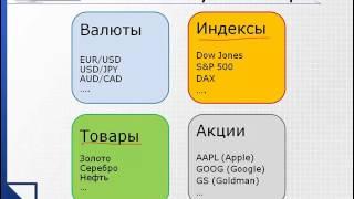 9  БО вводный курс   Урок 1   Типы активов