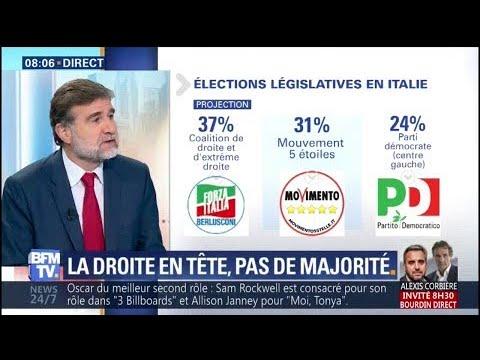 Élections législatives en Italie: qui va gouverner le pays?