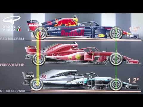 F1 Explained: The Subtle Art of Rakes in 2018
