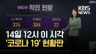 [코로나19 현황] 14일까지 누적확진자 83,525명·사망자 1,522명 / KBS 2021.02.14.