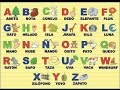 Испанский язык. Уроки испанского языка. Как выучить испанский язык быстро