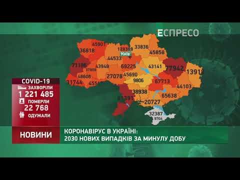 Коронавирус в Украине: статистика за 1 февраля