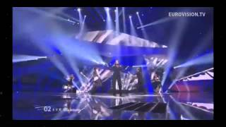 Votaciones Eurovision Championship parte II