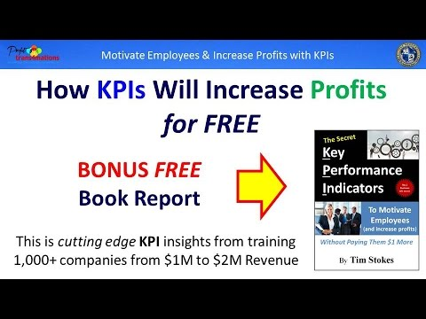 Kpi Examples Key Performance Indicator Examples Business Metrics