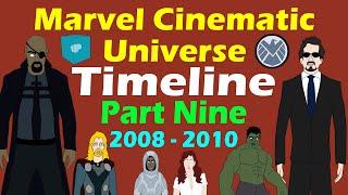 Marvel Cinematic Universe: Timeline Part 9 (2008 - 2010 Updated)