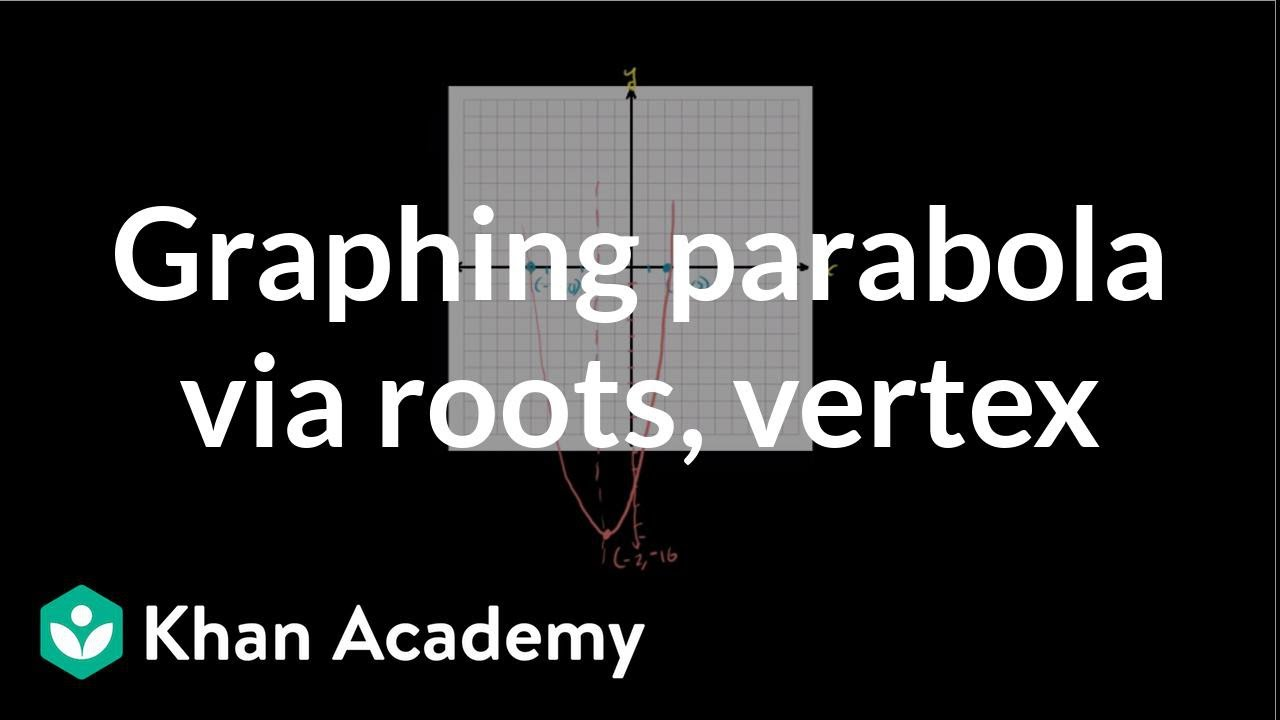 Graphing a parabola by finding the roots and vertex quadratic graphing a parabola by finding the roots and vertex quadratic equations algebra i khan academy falaconquin