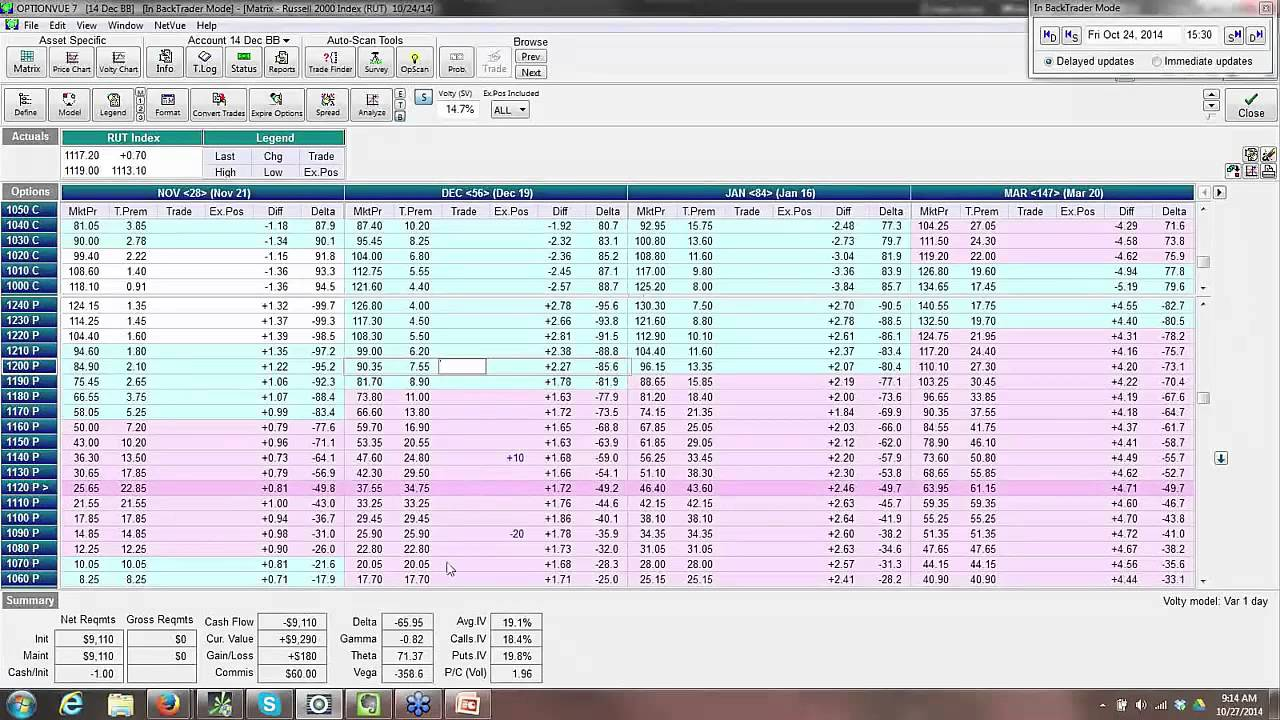 Exotic options trader salary