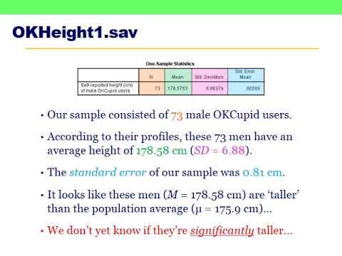 Centimeters okcupid height Height Converter