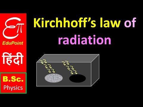 Kirchhoff's law of radiation | video in HINDI