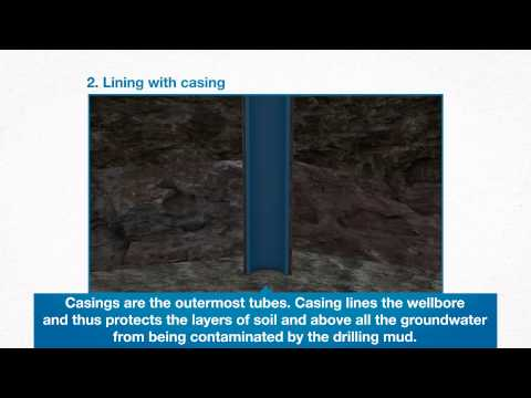 The three phases of a wellbore: voestalpine Tubular Corporation