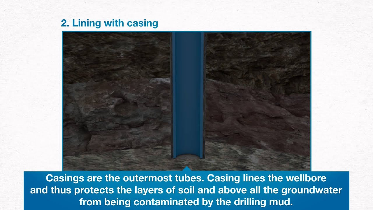 Drilling, casing, tubing: the three phases of a wellbore