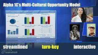 Multi Cultural Model