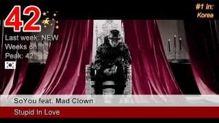 Top 100 World Singles Chart **New Entries / New Songs Bubbling Under** - September 2013