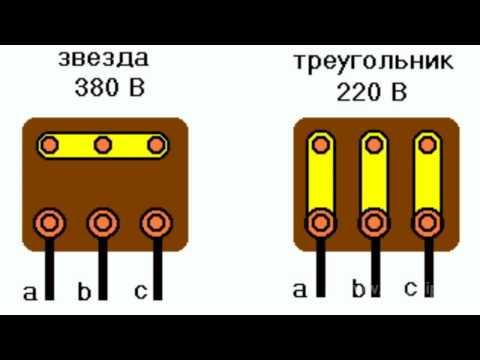 Using Asynchronous Motor