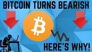 Bitcoin Grows Increasingly BEARISH: Here's Why! (BTC Technical Analysis)
