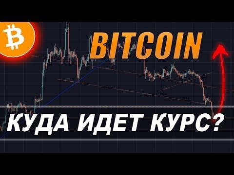 Криптовалюта Биткоин Прогноз! Bitcoin — куда пойдет курс?!