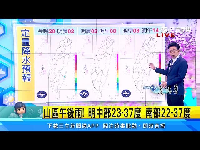 高溫熱一週!各地高溫34度以上 中南部熱飆38度|三立準氣象|20210510|三立新聞台