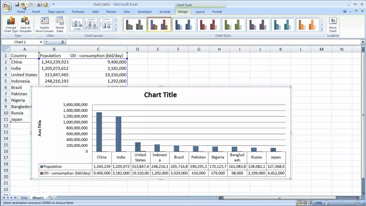 also create  chart with data table youtube rh