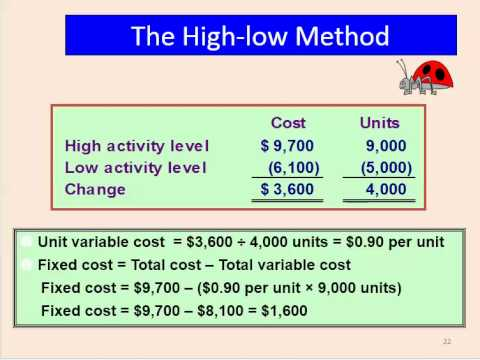 High Low Method for separating Fixed and Variable Costs ...