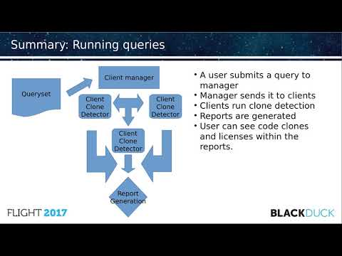 Blackduck Flight 2017 Demo:  Service-based License Verification of Open Source Software