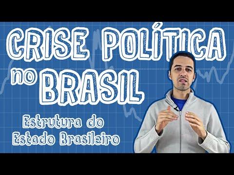 Atualidades - Crise Política no Brasil - Estrutura do Estado Brasileiro