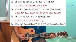 GUITAR BOLERO BÀI 156: QUA CƠN MÊ (Hướng dẫn Intro + Đệm hát + Lead láy + chạy Bass)