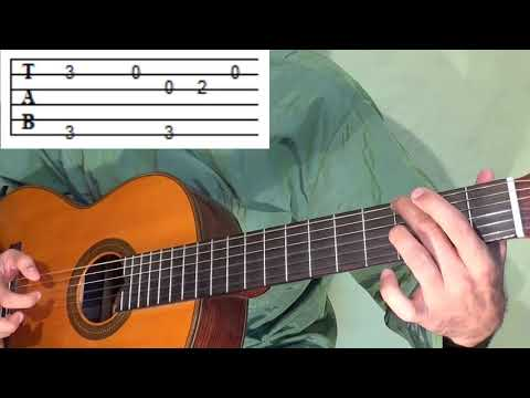 Greensleeves Guitar Lesson + TAB