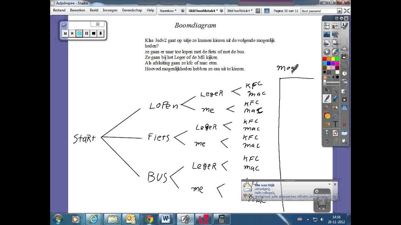 Boomdiagram 4 6 3kbl