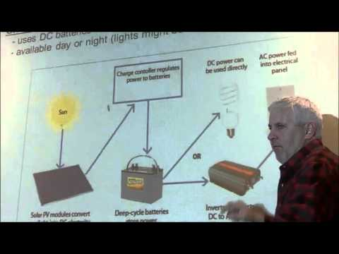Solar Backup Power for Your Ham Shack and Small Devices