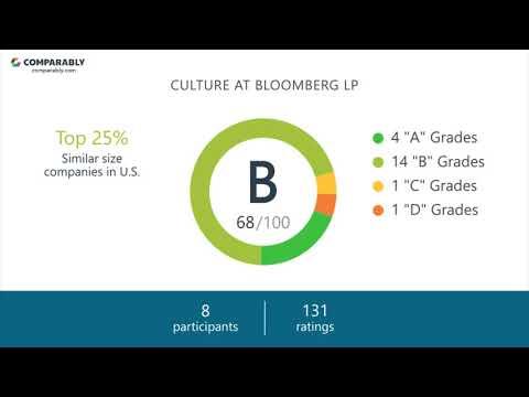 Bloomberg LP Culture - October 2017