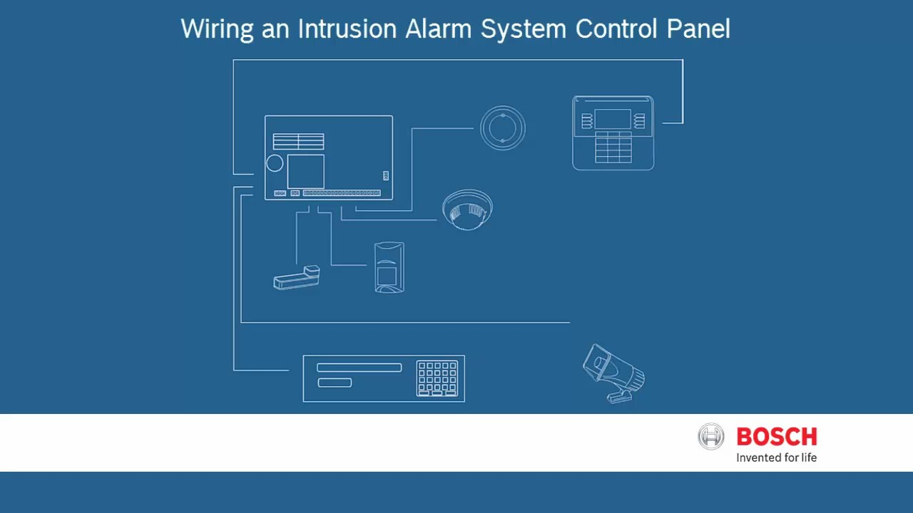 bosch security - wiring an intrusion alarm system control panel - basic -  youtube