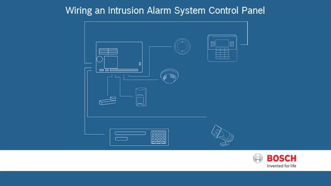 Bosch Security  Wiring an Intrusion Alarm System Control