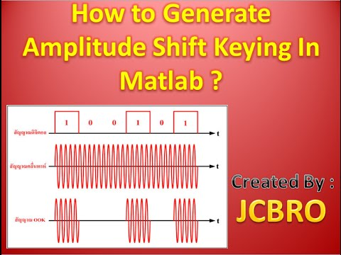 How to Generate ASK (Amplitude Shift Keying) in Matlab ???