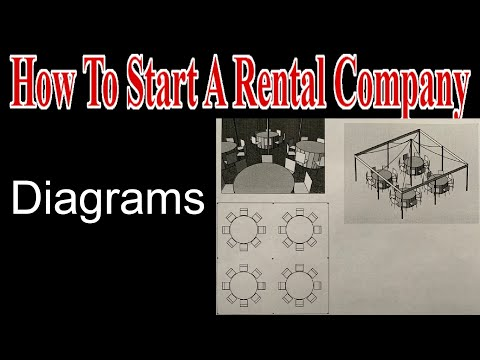Diagrams - Start A Party Rental Company
