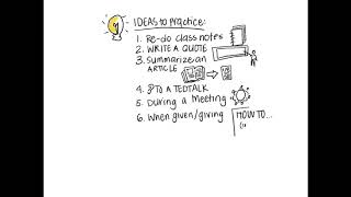 Ideas to Practice Sketchnotes