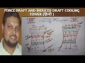 FORCE AND INDUCED DRAFT COOLING TOWERS(हिन्दी )!LEARN AND GROW