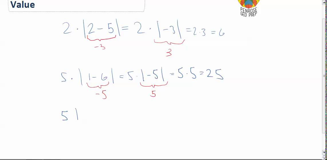 2 2 Multiplication And Absolute Value Youtube