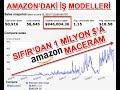 Amazon'da Yapılabilecek Tüm İş Modelleri (Tek Parça Webinar)