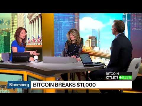 How To Day Trade Bitcoin's Volatility Scalp Trading The Volatility Of Bitcoin