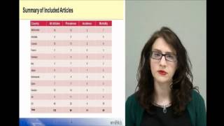 Epidemiology of COPD: a literature review - Video abstract: 32330