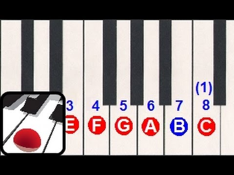 intervals | Lesson #6 - The Piano Chord Book