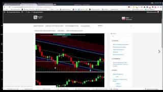 Binäre Optionen Indikator Börsen Öffnungszeiten