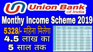 New rules of Post Office Monthly Income Scheme (M.I.S.) in Hindi