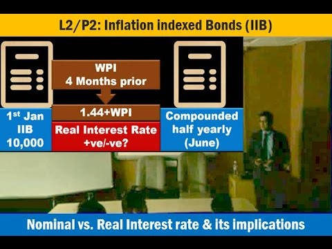 [Economy Lecture] L2/P2: Inflation Indexed Bonds (IIB), Nominal vs Real Interest rates