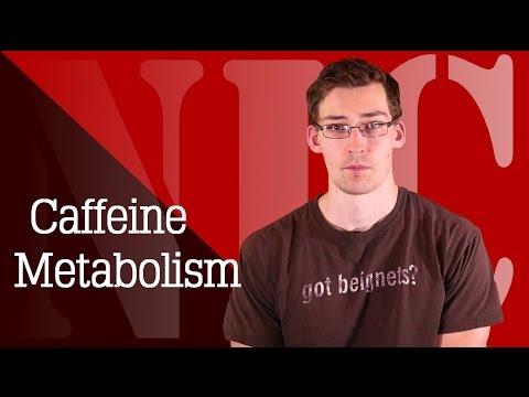 NIC 72: Caffeine Metabolism & Bioavailability