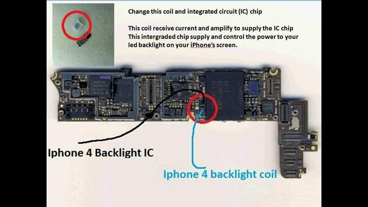 Iphone  Backlight
